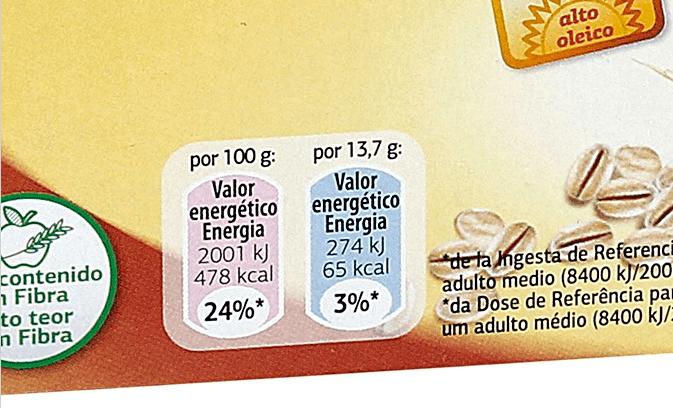 valor energético